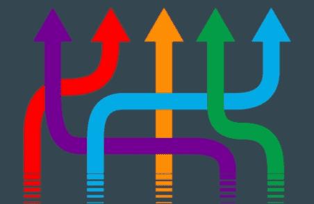 Ultimate Blogging Road map 2020- Blogging Tools List